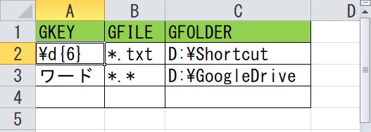A列:キーワード B列:ファイル C列:フォルダ